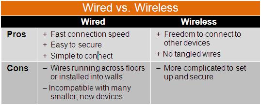 wiredVwireless._V156421205_